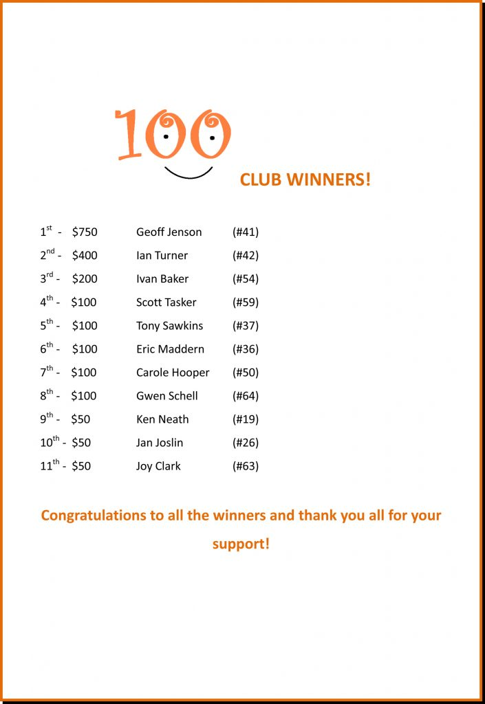 winners of the 100 club tura beach country club